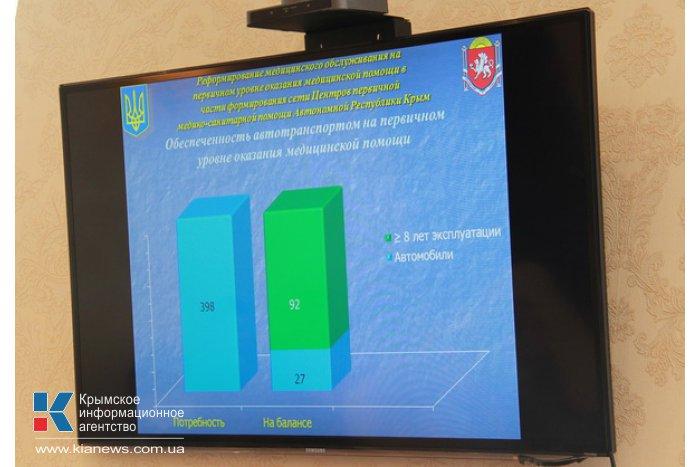 В Крыму создано 30 центров первичной медицинской помощи