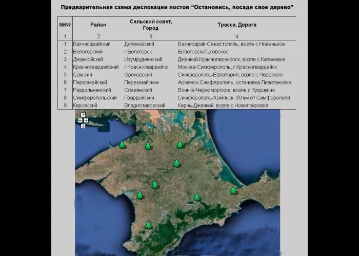 В Крыму откроют экологические посты по выдаче саженцев для посадки