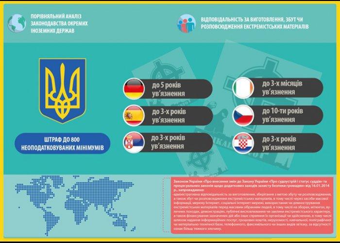Украине и не снилось. Как наказывают за массовые беспорядки за рубежом