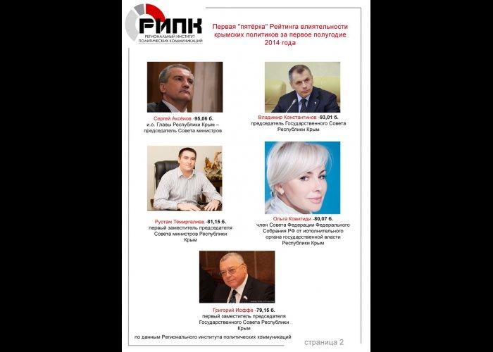 Аксенов признан наиболее влиятельным политиком в Крыму