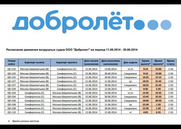 В Крым из Москвы можно долететь за 1 тыс. рублей