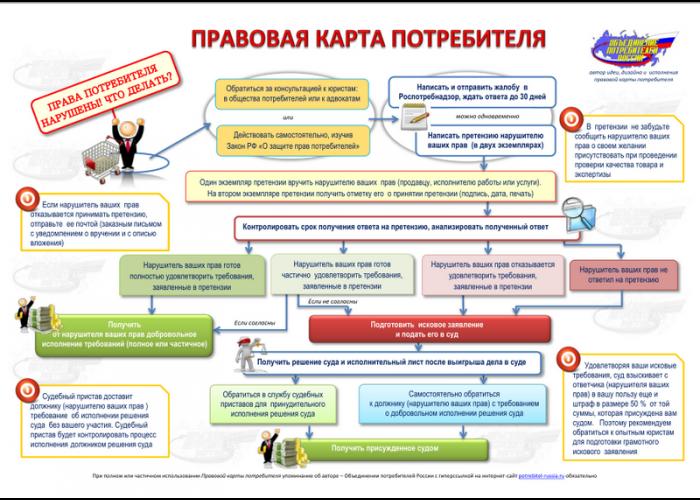 В Крыму начало работать объединение потребителей