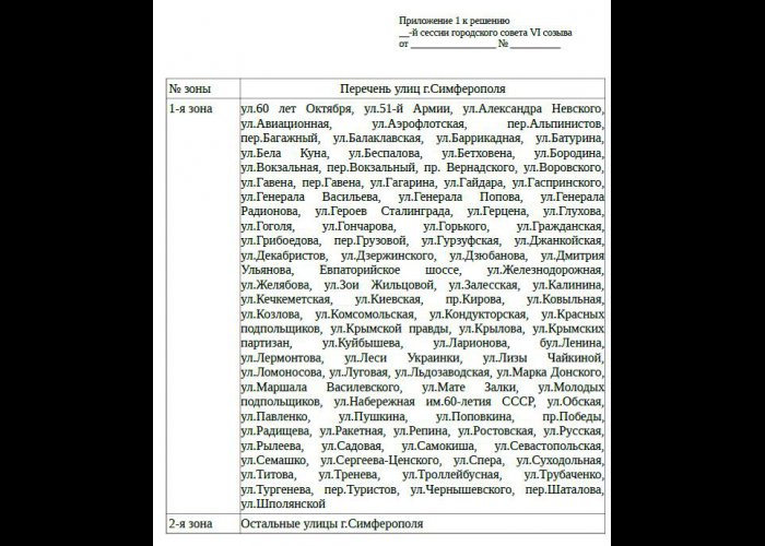 В Симферополе установили размер налога с квартиросдатчиков