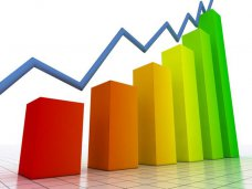 Экспорт, Объем экспорта крымских товаров в Россию увеличился на 1,7%