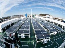 Инвестиции, За год в Крыму больше всего инвестировали в энергетическую отрасль