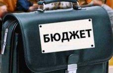 Бюджет, В Керчи утвердили бюджет на текущий год