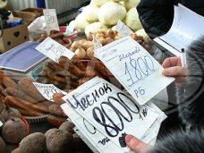 В пяти регионах Крыма выявлены нарушения порядка ценообразования