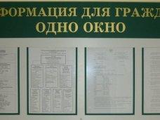 Утвержден перечень муниципальных услуг для многофункциональных центров республики