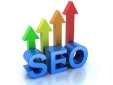 Правильное продвижение сайта в поисковых системах