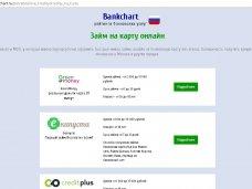 Анализ банковских кредитов и займов от МФО в Украине и России
